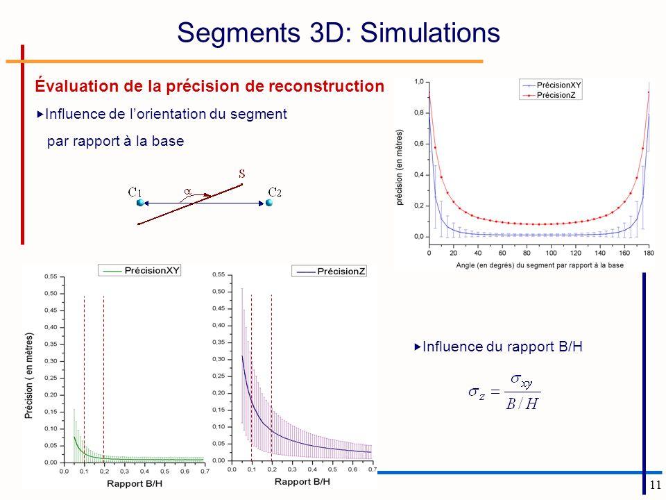 11 Segments 3D: Simulations Évaluation de la précision de reconstruction Influence de lorientation du segment par rapport à la base Influence du rappo