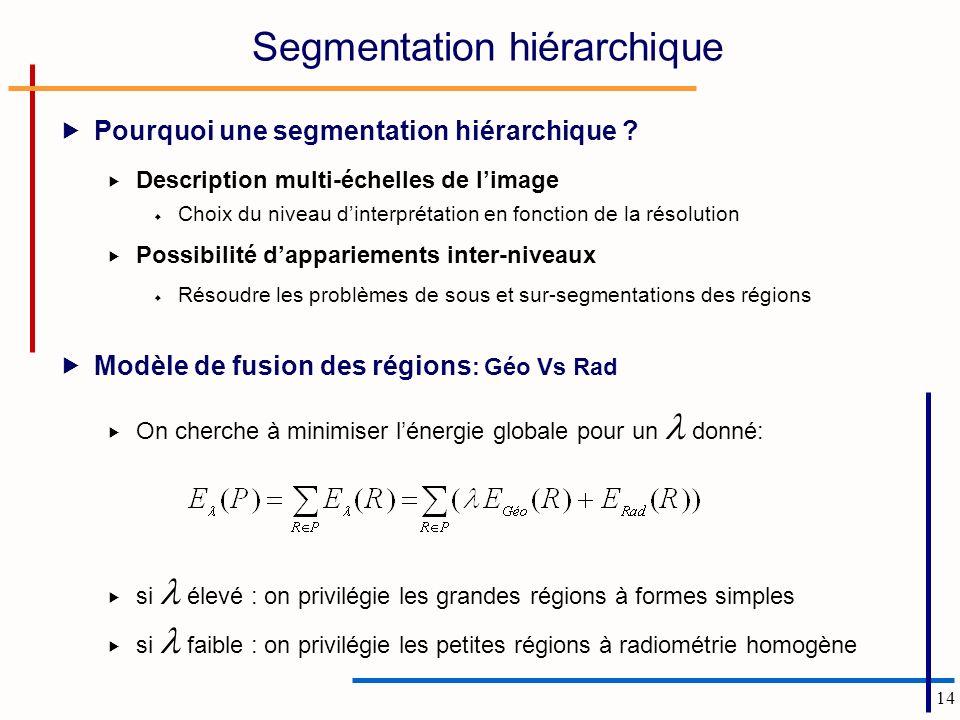 14 Segmentation hiérarchique Pourquoi une segmentation hiérarchique ? Description multi-échelles de limage Choix du niveau dinterprétation en fonction