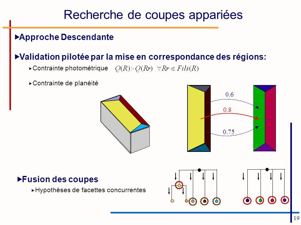 19 Recherche de coupes appariées Approche Descendante Validation pilotée par la mise en correspondance des régions: Contrainte photométrique Contrainte de planéité Fusion des coupes Hypothèses de facettes concurrentes 0.6 0.75 0.8