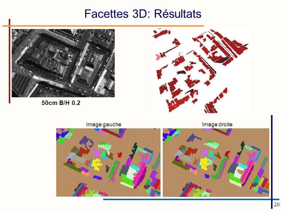 20 50cm B/H 0.2 Image gaucheImage droite Facettes 3D: Résultats