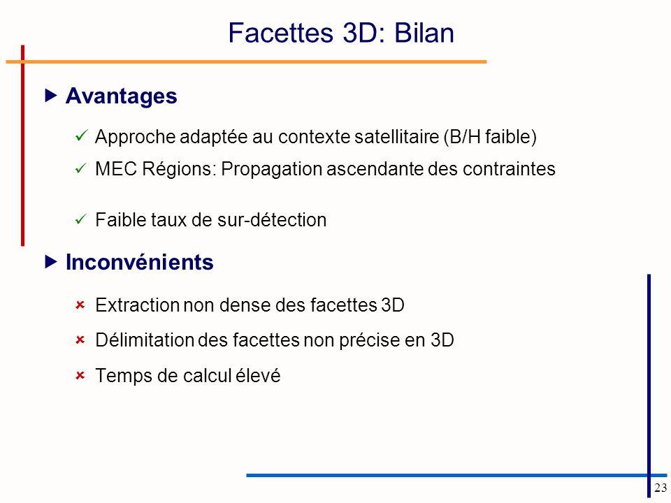 23 Facettes 3D: Bilan Avantages Approche adaptée au contexte satellitaire (B/H faible) MEC Régions: Propagation ascendante des contraintes Faible taux de sur-détection Inconvénients Extraction non dense des facettes 3D Délimitation des facettes non précise en 3D Temps de calcul élevé
