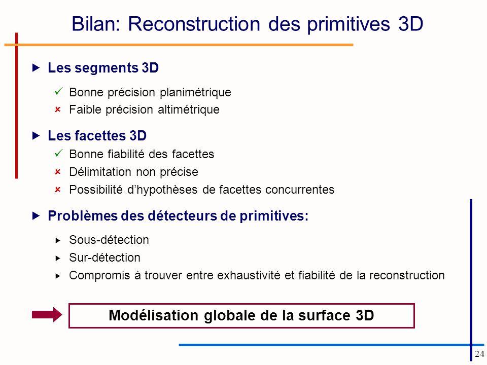 24 Bilan: Reconstruction des primitives 3D Les segments 3D Bonne précision planimétrique Faible précision altimétrique Les facettes 3D Bonne fiabilité