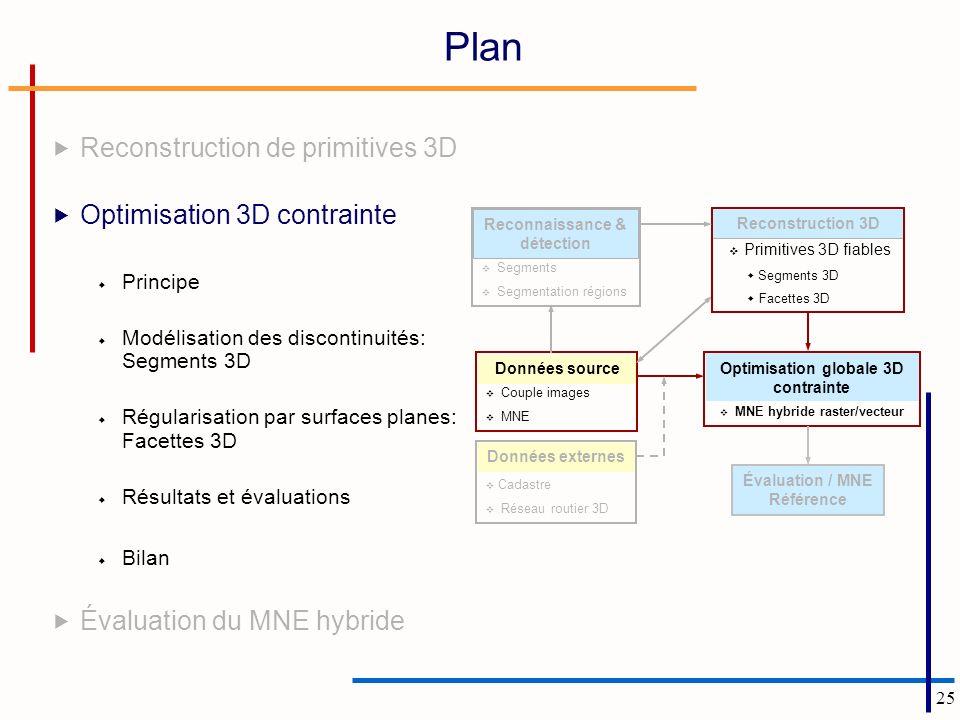25 Plan Reconstruction de primitives 3D Optimisation 3D contrainte Principe Modélisation des discontinuités: Segments 3D Régularisation par surfaces p