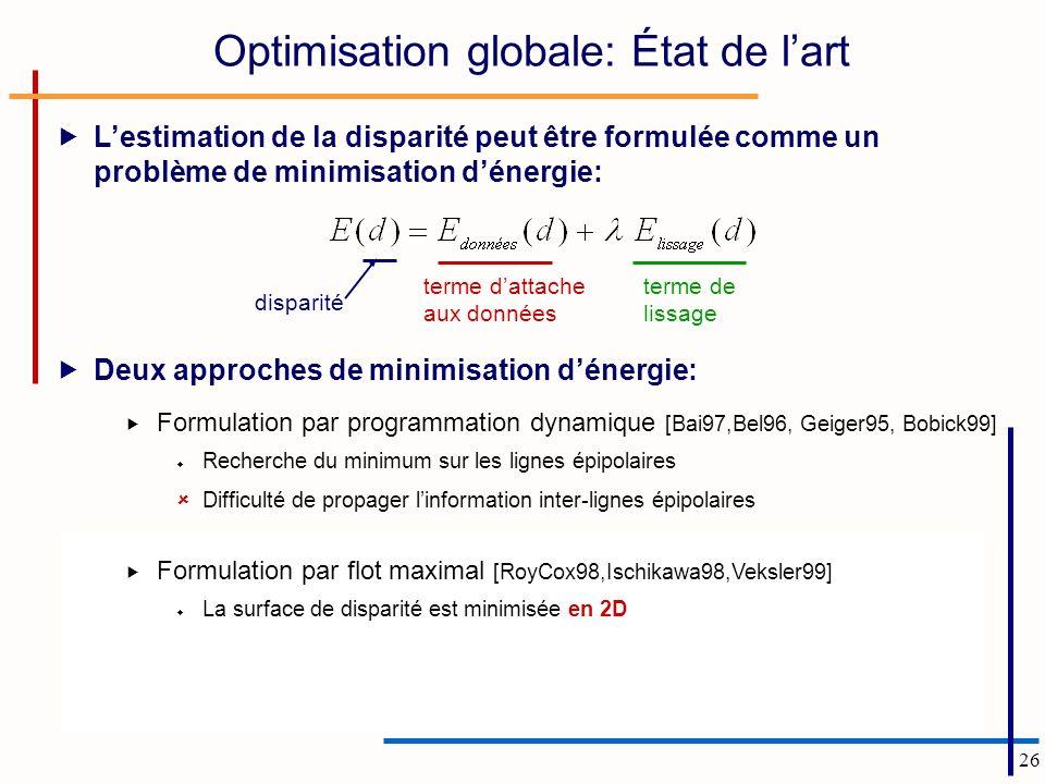 26 Optimisation globale: État de lart Deux approches de minimisation dénergie: disparité terme dattache aux données terme de lissage Lestimation de la disparité peut être formulée comme un problème de minimisation dénergie: Formulation par programmation dynamique [Bai97,Bel96, Geiger95, Bobick99] Recherche du minimum sur les lignes épipolaires Difficulté de propager linformation inter-lignes épipolaires MNE [Baillard97] Formulation par flot maximal [RoyCox98,Ischikawa98,Veksler99] La surface de disparité est minimisée en 2D