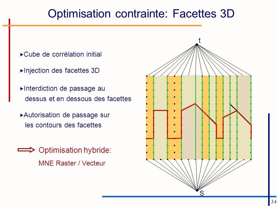 34 Cube de corrélation initial Optimisation contrainte: Facettes 3D S t Injection des facettes 3D Interdiction de passage au dessus et en dessous des facettes Autorisation de passage sur les contours des facettes Optimisation hybride: MNE Raster / Vecteur