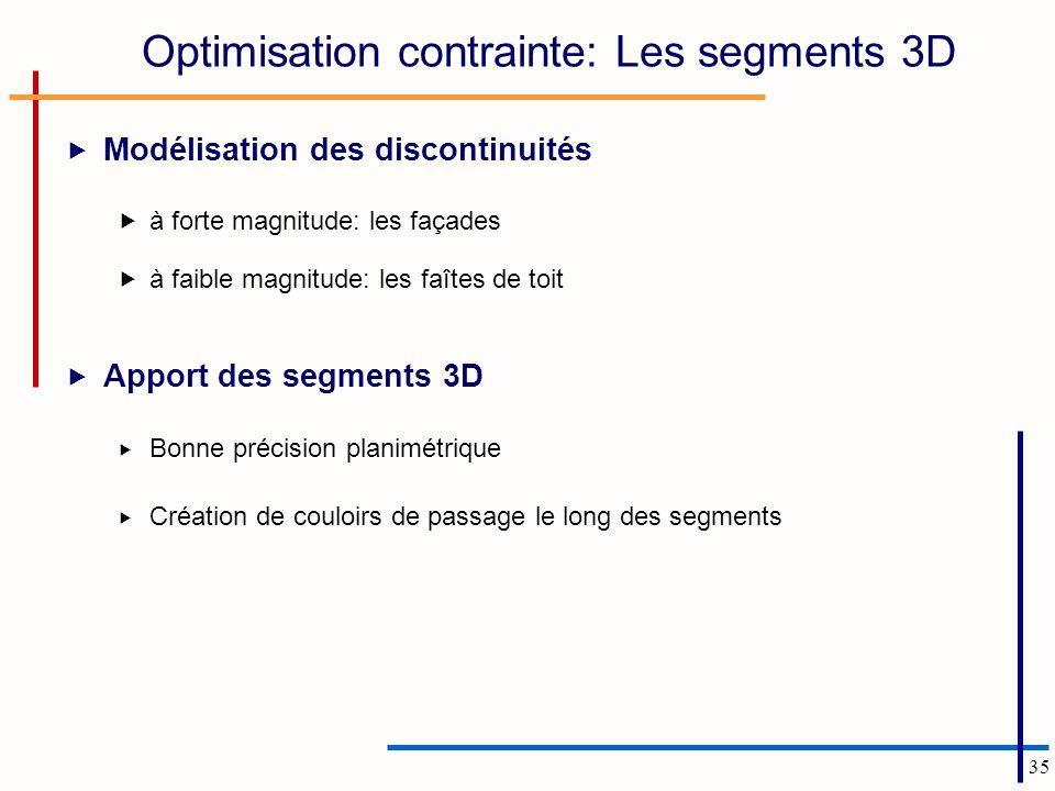 35 Optimisation contrainte: Les segments 3D Modélisation des discontinuités à forte magnitude: les façades à faible magnitude: les faîtes de toit Apport des segments 3D Bonne précision planimétrique Création de couloirs de passage le long des segments