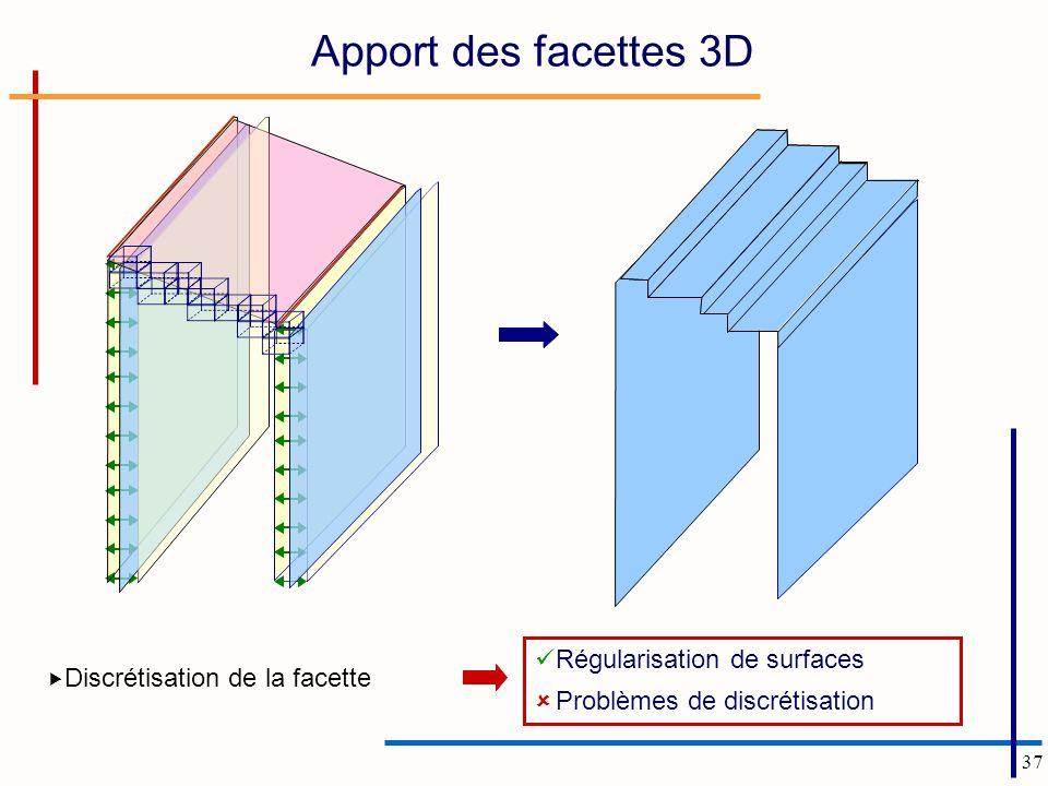 37 Apport des facettes 3D Régularisation de surfaces Problèmes de discrétisation Discrétisation de la facette