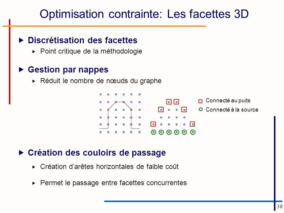 38 Optimisation contrainte: Les facettes 3D Discrétisation des facettes Point critique de la méthodologie Gestion par nappes Réduit le nombre de nœuds