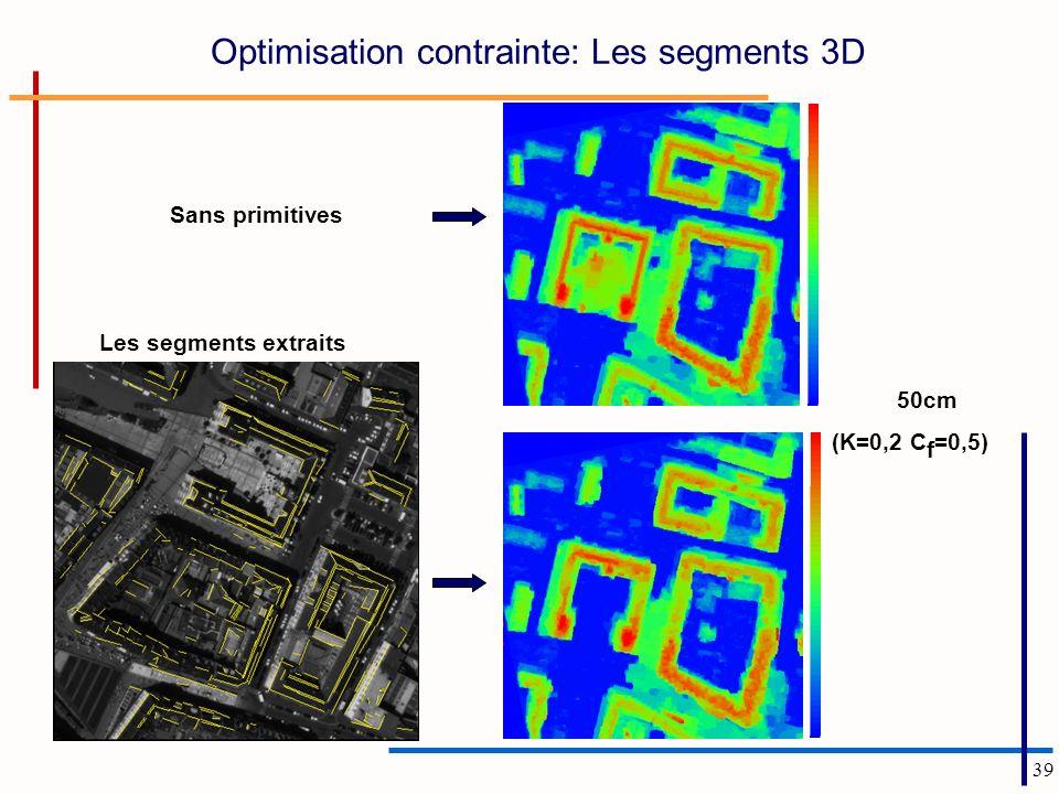 39 Optimisation contrainte: Les segments 3D 50cm (K=0,2 C f =0,5) Sans primitives Les segments extraits