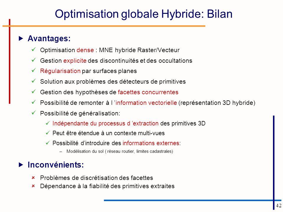 42 Optimisation globale Hybride: Bilan Avantages: Optimisation dense : MNE hybride Raster/Vecteur Gestion explicite des discontinuités et des occultat