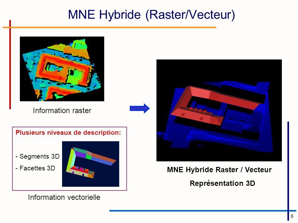 8 MNE Hybride (Raster/Vecteur) MNE Hybride Raster / Vecteur Représentation 3D Information vectorielle Plusieurs niveaux de description: - Segments 3D - Facettes 3D Information raster