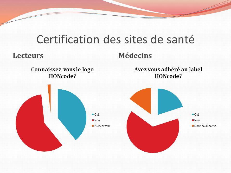 Certification des sites de santé Lecteurs Médecins