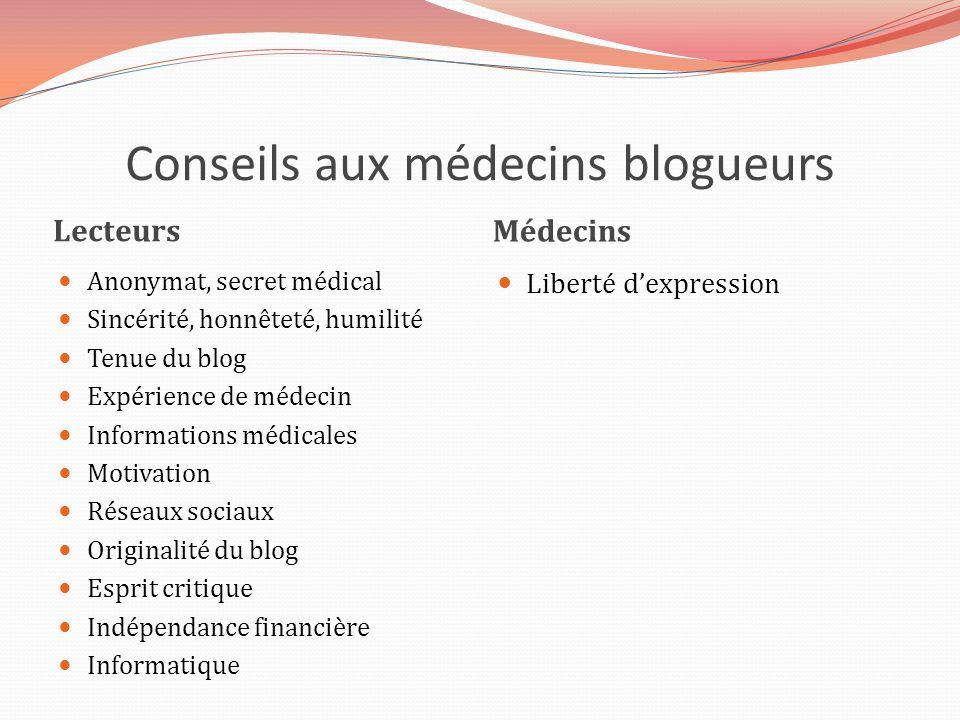 Conseils aux médecins blogueurs Lecteurs Médecins Anonymat, secret médical Sincérité, honnêteté, humilité Tenue du blog Expérience de médecin Informat