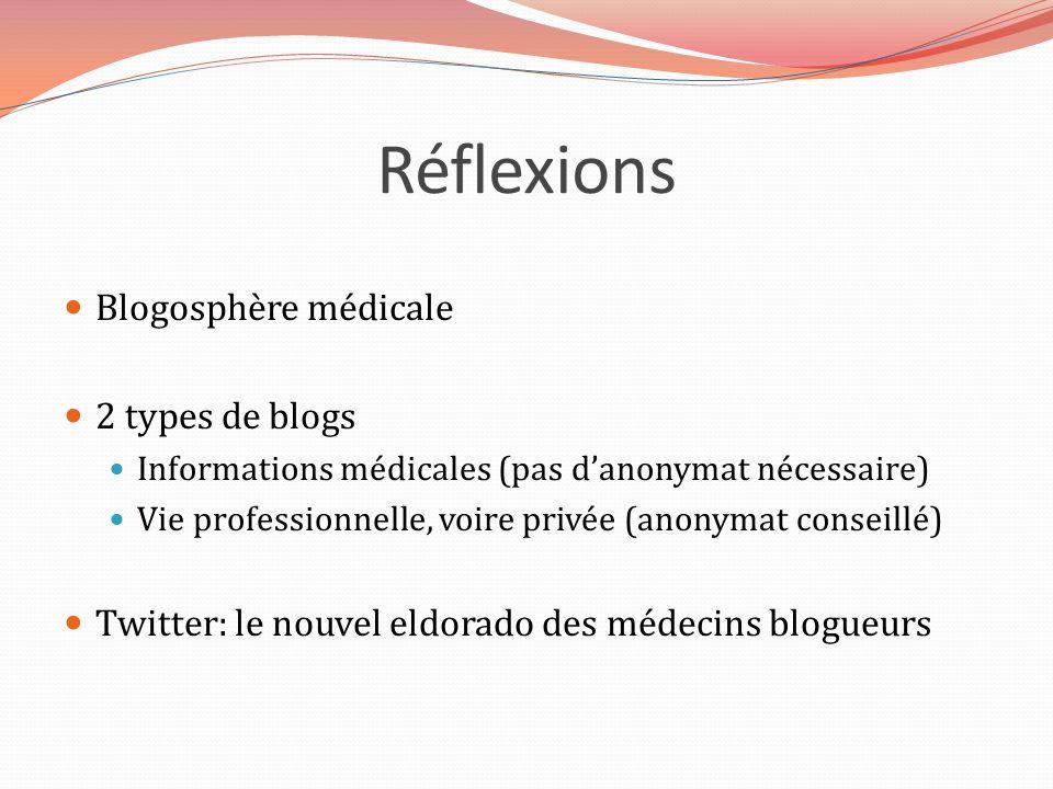 Réflexions Blogosphère médicale 2 types de blogs Informations médicales (pas danonymat nécessaire) Vie professionnelle, voire privée (anonymat conseil