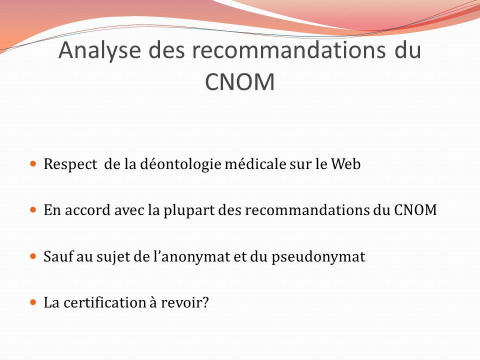 Analyse des recommandations du CNOM Respect de la déontologie médicale sur le Web En accord avec la plupart des recommandations du CNOM Sauf au sujet