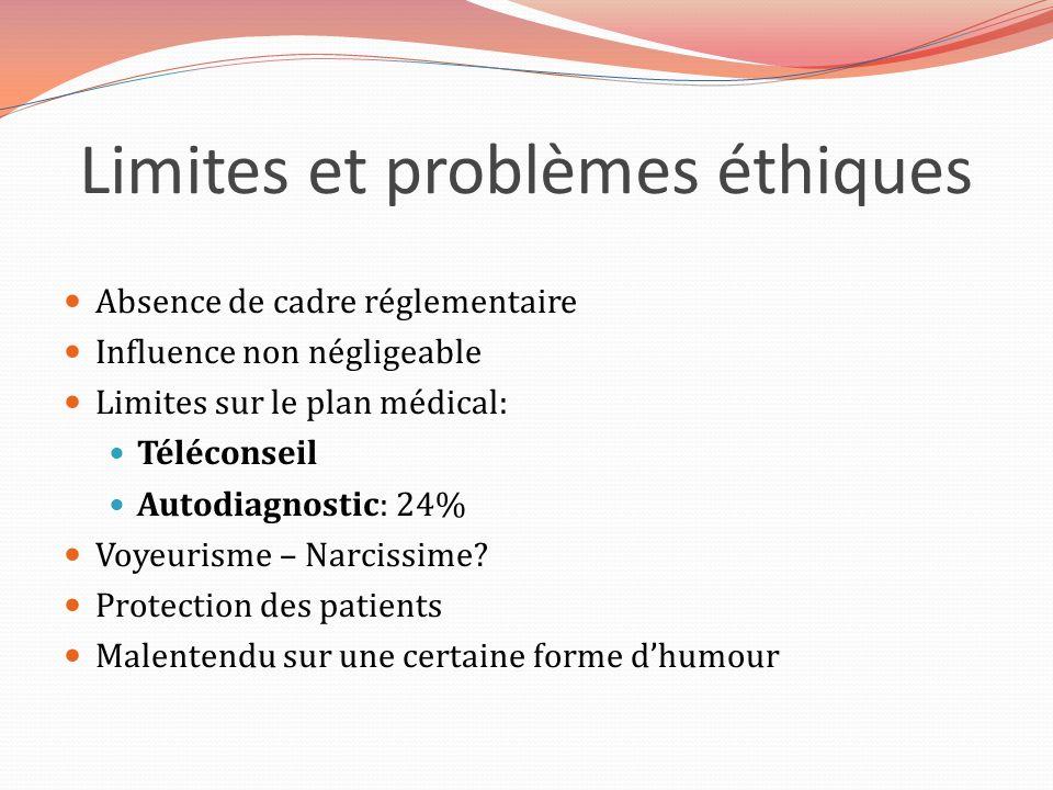 Limites et problèmes éthiques Absence de cadre réglementaire Influence non négligeable Limites sur le plan médical: Téléconseil Autodiagnostic: 24% Vo