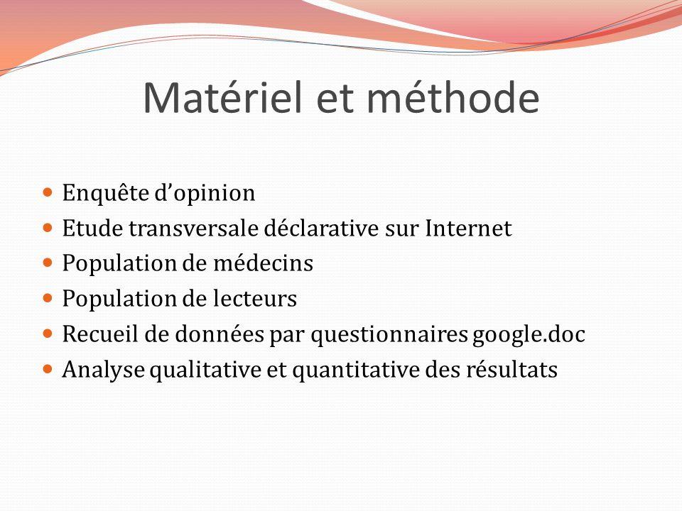 Matériel et méthode Enquête dopinion Etude transversale déclarative sur Internet Population de médecins Population de lecteurs Recueil de données par