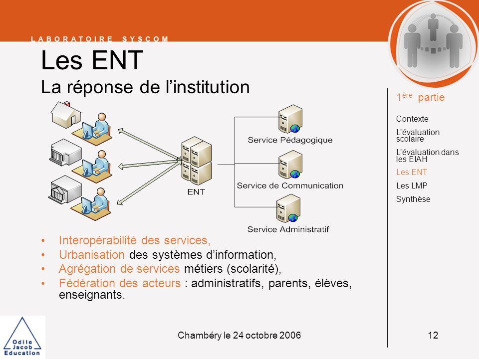 Chambéry le 24 octobre 200612 Les ENT La réponse de linstitution Interopérabilité des services, Urbanisation des systèmes dinformation, Agrégation de