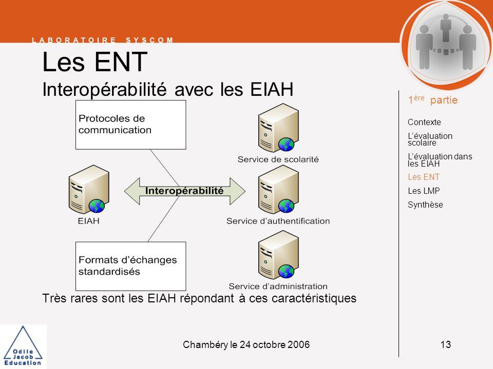 Chambéry le 24 octobre 200613 Les ENT Interopérabilité avec les EIAH Très rares sont les EIAH répondant à ces caractéristiques 1 ère partie Contexte L