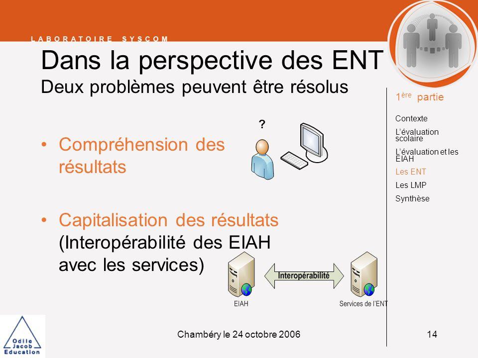 Chambéry le 24 octobre 200615 Lévaluation dans les ENT Un premier objectif de recherche Proposer un format de résultats commun aux EIAH.