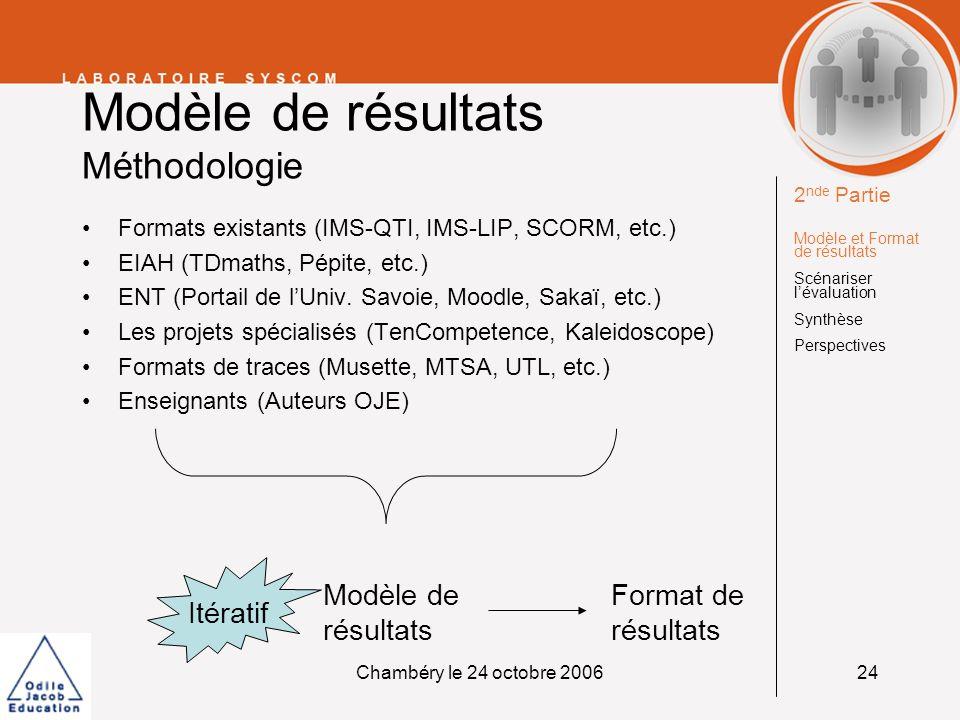 Chambéry le 24 octobre 200624 Modèle de résultats Méthodologie Formats existants (IMS-QTI, IMS-LIP, SCORM, etc.) EIAH (TDmaths, Pépite, etc.) ENT (Por