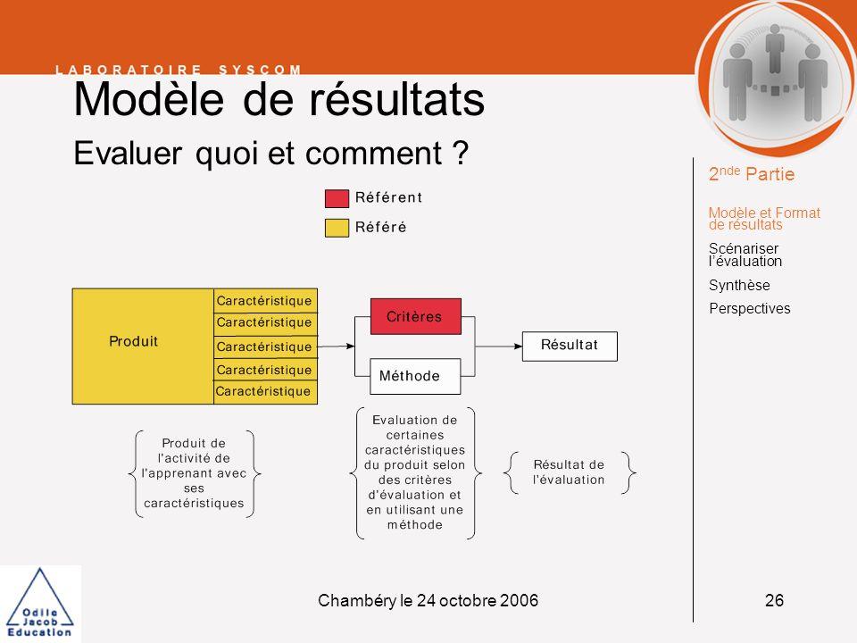 Chambéry le 24 octobre 200626 Modèle de résultats Evaluer quoi et comment ? 2 nde Partie Modèle et Format de résultats Scénariser lévaluation Synthèse