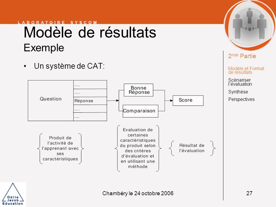 Chambéry le 24 octobre 200628 Modèle de résultats Place des acteurs Des acteurs différents dans lobtention dun résultat dévaluation.