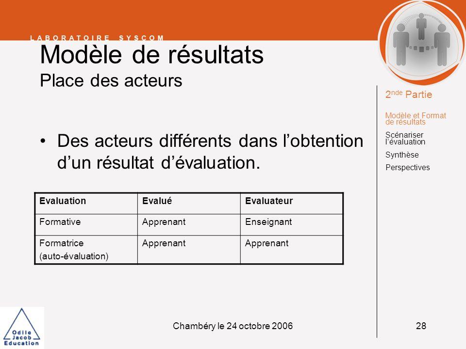 Chambéry le 24 octobre 200628 Modèle de résultats Place des acteurs Des acteurs différents dans lobtention dun résultat dévaluation. EvaluationEvaluéE