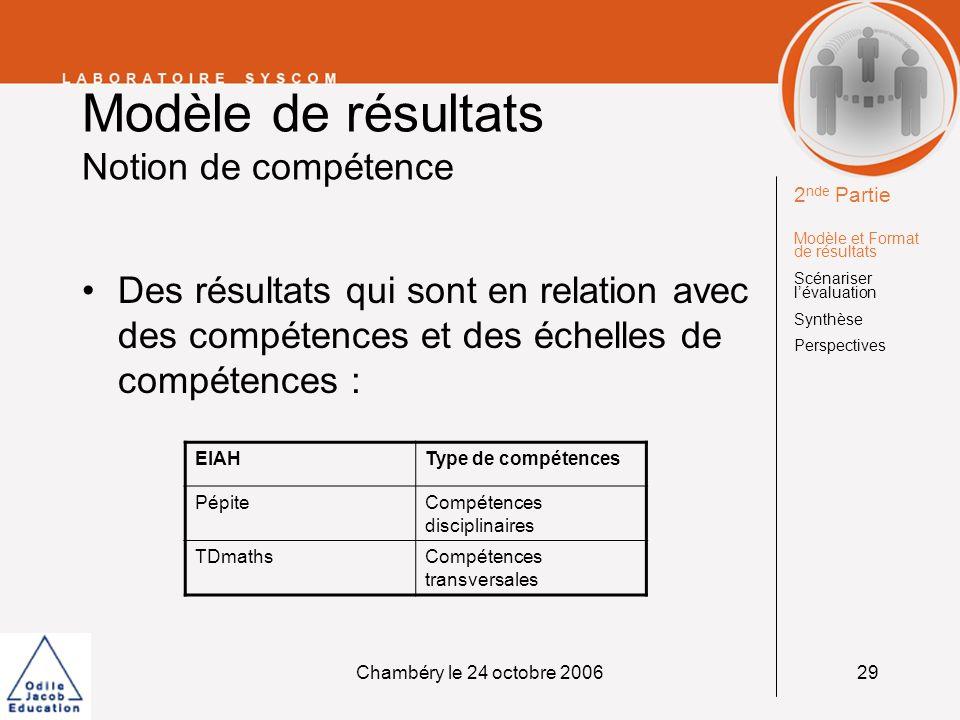 Chambéry le 24 octobre 200629 Modèle de résultats Notion de compétence Des résultats qui sont en relation avec des compétences et des échelles de comp