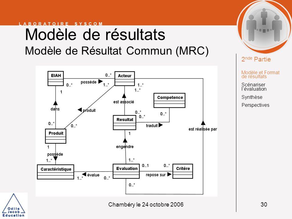 Chambéry le 24 octobre 200630 Modèle de résultats Modèle de Résultat Commun (MRC) 2 nde Partie Modèle et Format de résultats Scénariser lévaluation Sy