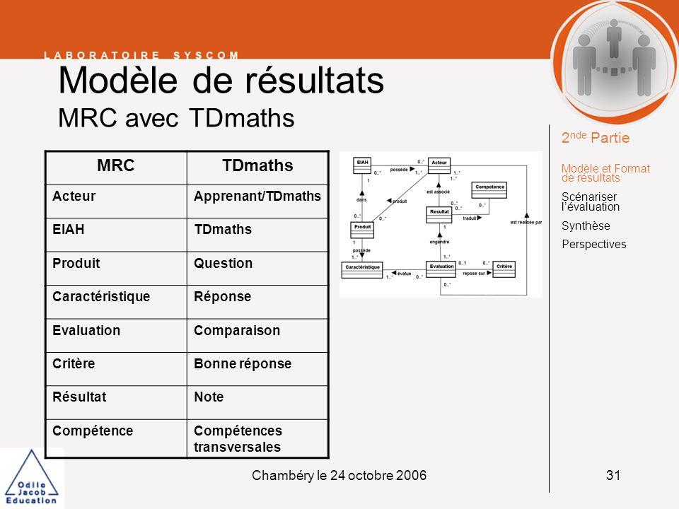 Chambéry le 24 octobre 200632 Modèle de résultats MRC avec Pépite MRCPépite ActeurApprenant/Pépite EIAHPépite ProduitQuestion CaractéristiqueRéponse EvaluationComparaison CritèreBonne réponse RésultatPourcentage CompétenceCompétence disciplinaire 2 nde Partie Modèle et Format de résultats Scénariser lévaluation Synthèse Perspectives