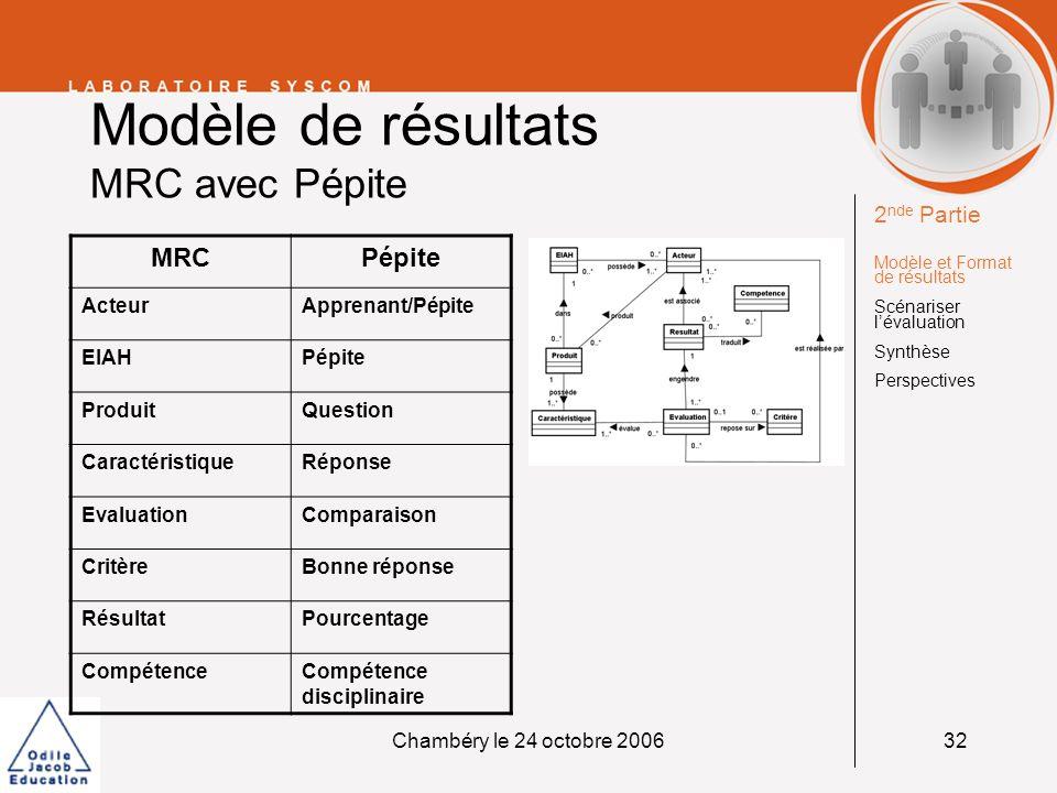 Chambéry le 24 octobre 200632 Modèle de résultats MRC avec Pépite MRCPépite ActeurApprenant/Pépite EIAHPépite ProduitQuestion CaractéristiqueRéponse E