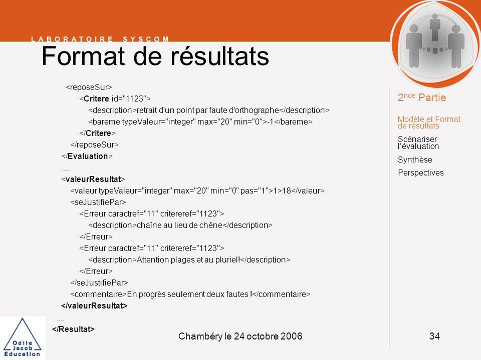 Chambéry le 24 octobre 200634 Format de résultats retrait d'un point par faute d'orthographe.... 1>18 chaîne au lieu de chêne Attention plages et au p