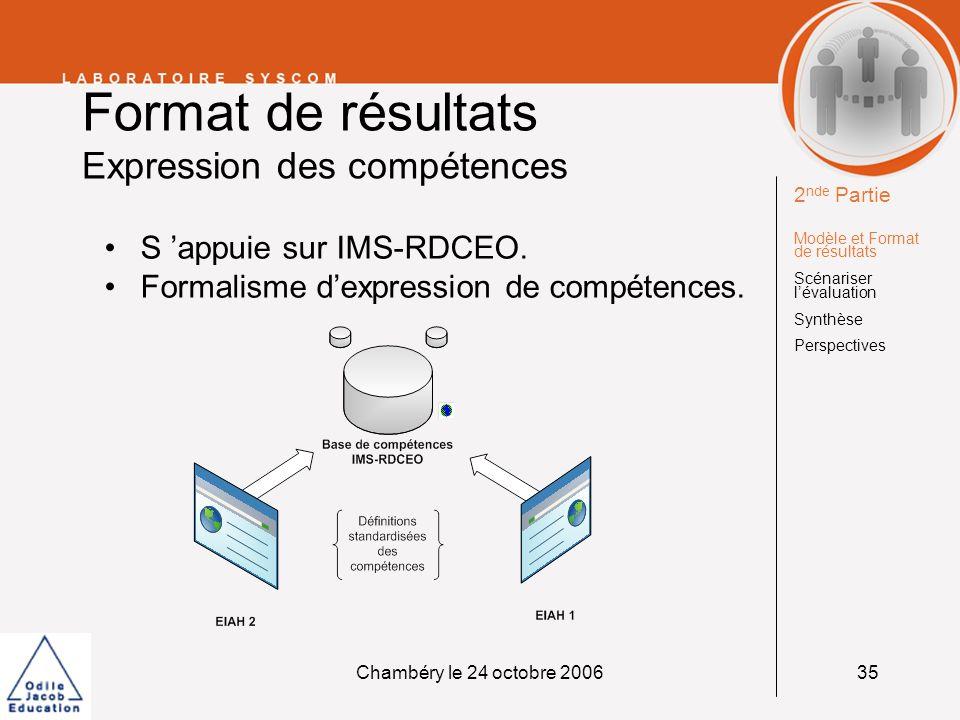 Chambéry le 24 octobre 200635 Format de résultats Expression des compétences S appuie sur IMS-RDCEO. Formalisme dexpression de compétences. 2 nde Part