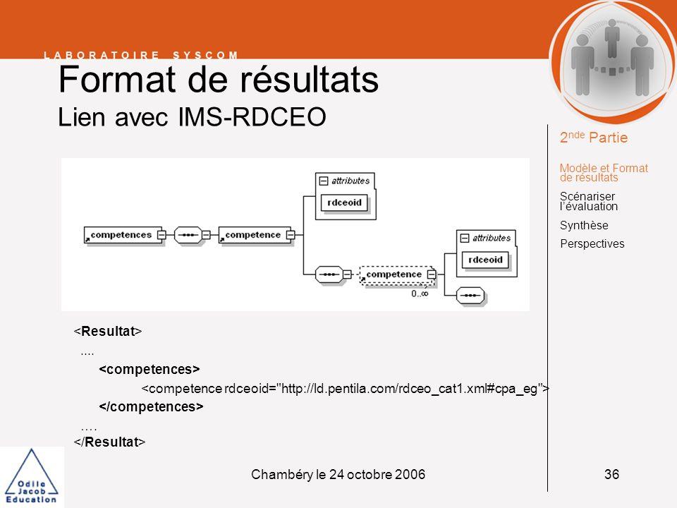 Chambéry le 24 octobre 200637 Format de résultats Synthèse Le format de résultat : Permet d exprimer les résultats produits par les EIAH, Donne une signification aux résultats.