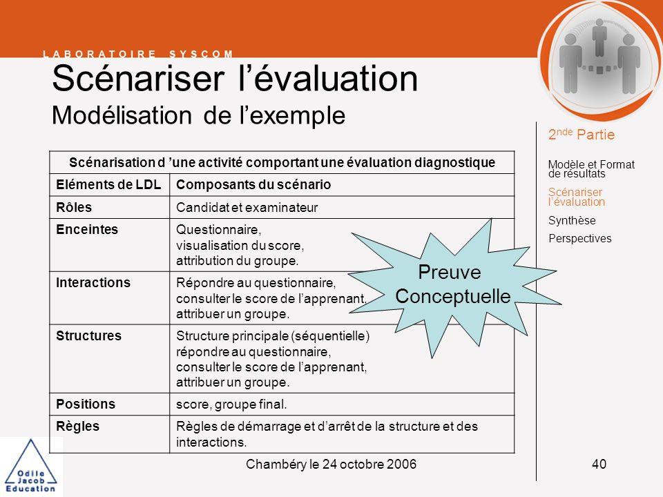 Chambéry le 24 octobre 200640 Scénariser lévaluation Modélisation de lexemple 2 nde Partie Modèle et Format de résultats Scénariser lévaluation Synthè
