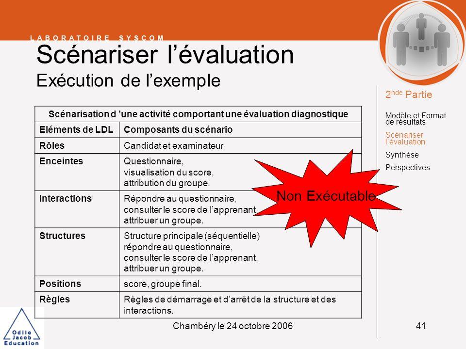 Chambéry le 24 octobre 200641 2 nde Partie Modèle et Format de résultats Scénariser lévaluation Synthèse Perspectives Scénariser lévaluation Exécution