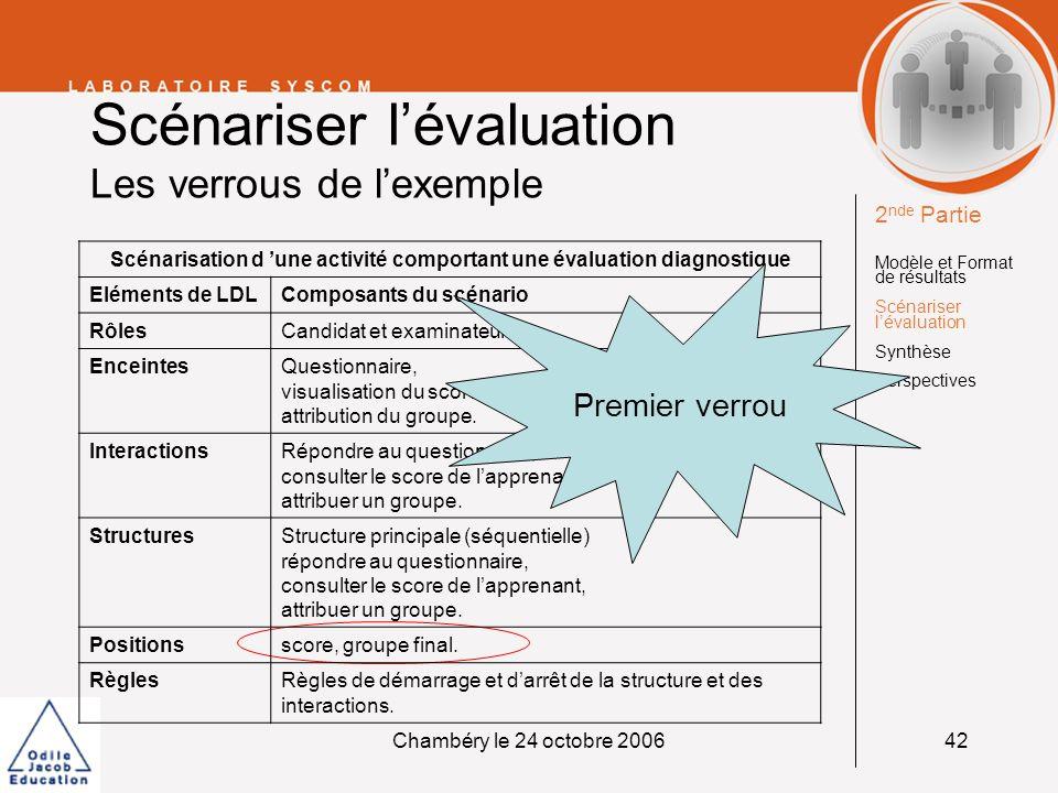 Chambéry le 24 octobre 200642 Scénariser lévaluation Les verrous de lexemple 2 nde Partie Modèle et Format de résultats Scénariser lévaluation Synthès