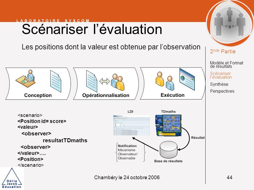 Chambéry le 24 octobre 200644 Scénariser lévaluation Les positions dont la valeur est obtenue par lobservation resultatTDmaths …. 2 nde Partie Modèle