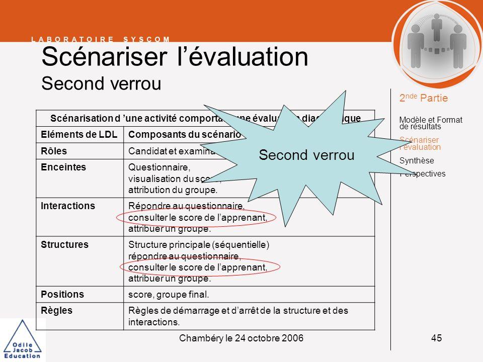 Chambéry le 24 octobre 200646 Scénariser lévaluation Les enceintes de type méthode Voir la réponse de l élève http://ld.pentila.com/result_view&{reponse} 2 nde Partie Modèle et Format de résultats Scénariser lévaluation Synthèse Perspectives