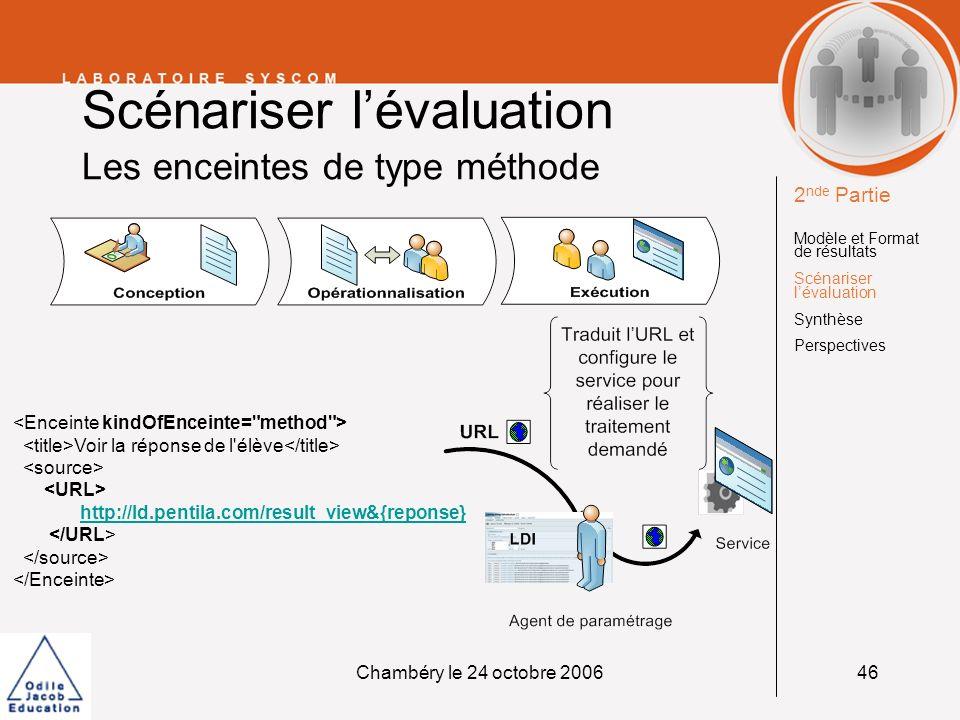 Chambéry le 24 octobre 200647 Scénariser lévaluation Synthèse intermédiaire Utiliser les LMP pour décrire des évaluations : Permet de choisir un modèle dévaluation, Permet dadapter la méthode dévaluation.