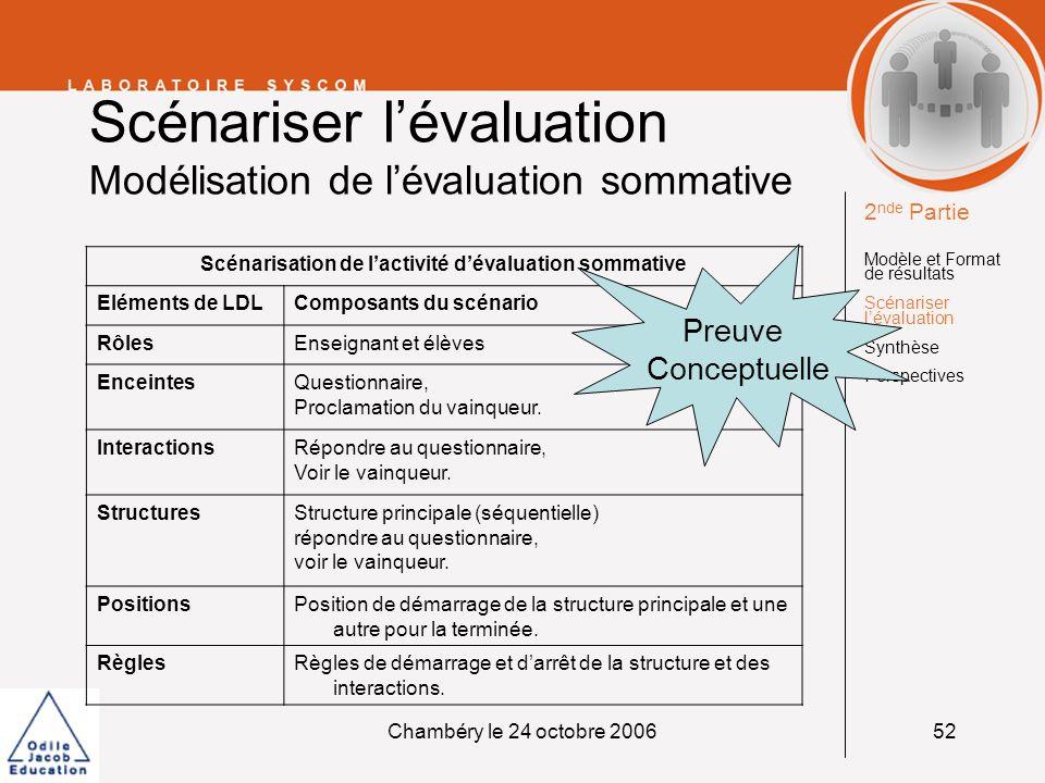Chambéry le 24 octobre 200652 Scénariser lévaluation Modélisation de lévaluation sommative 2 nde Partie Modèle et Format de résultats Scénariser léval