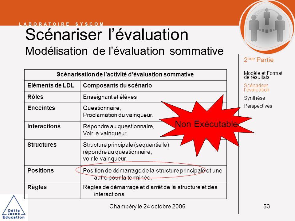 Chambéry le 24 octobre 200654 Scénariser lévaluation Verrou : partage dinformations 2 nde Partie Modèle et Format de résultats Scénariser lévaluation Synthèse Perspectives