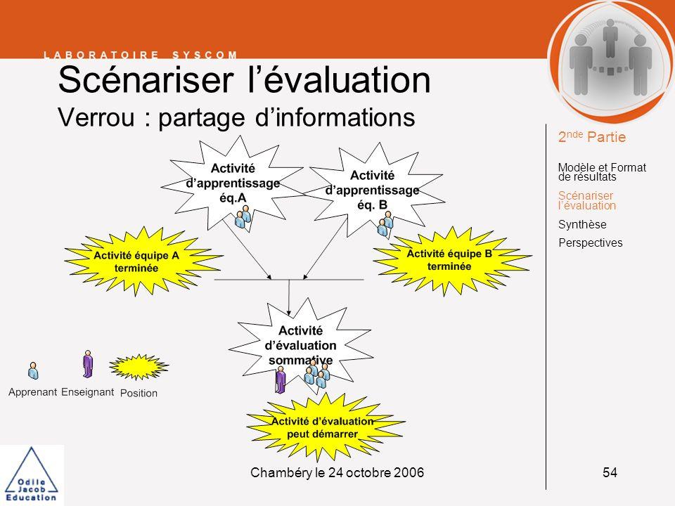 Chambéry le 24 octobre 200654 Scénariser lévaluation Verrou : partage dinformations 2 nde Partie Modèle et Format de résultats Scénariser lévaluation