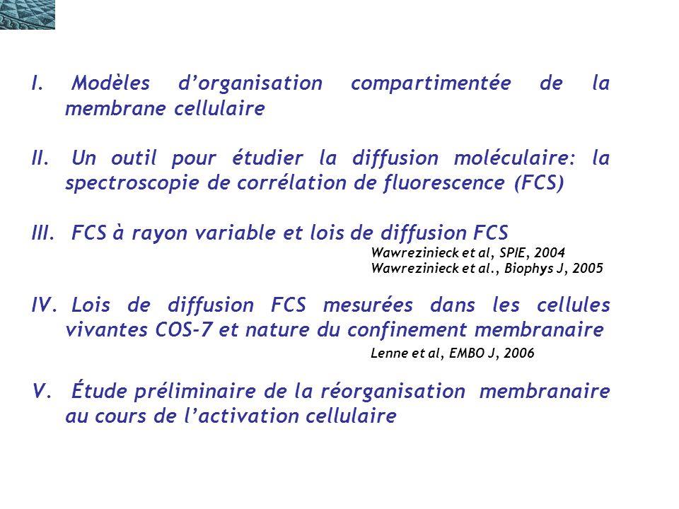 I. Modèles dorganisation compartimentée de la membrane cellulaire II. Un outil pour étudier la diffusion moléculaire: la spectroscopie de corrélation