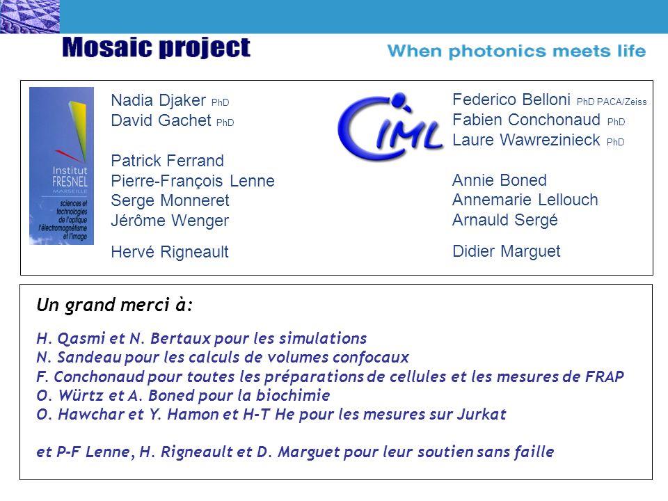 Federico Belloni PhD PACA/Zeiss Fabien Conchonaud PhD Laure Wawrezinieck PhD Annie Boned Annemarie Lellouch Arnauld Sergé Didier Marguet Nadia Djaker