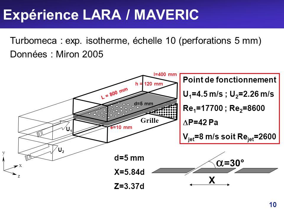 10 Expérience LARA / MAVERIC Turbomeca : exp. isotherme, échelle 10 (perforations 5 mm) Données : Miron 2005 l=400 mm L = 800 mm e=10 mm U1U1 d=5 mm G