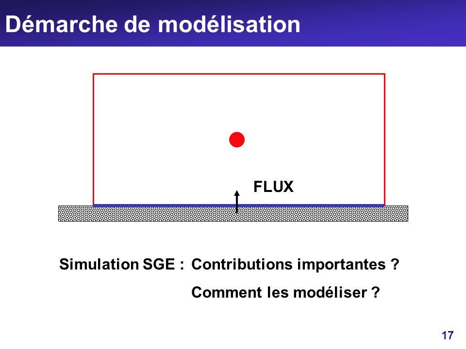 17 Démarche de modélisation FLUX Simulation SGE :Contributions importantes ? Comment les modéliser ?