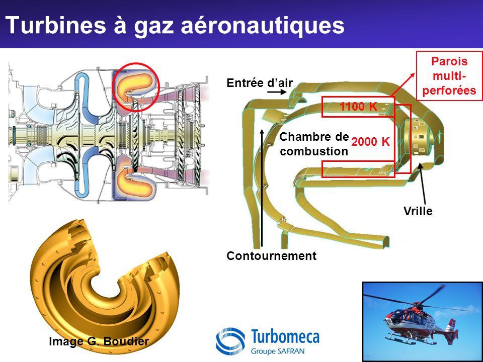 2 Turbines à gaz aéronautiques Image G. Boudier Entrée dair Vrille Chambre de combustion Contournement Parois multi- perforées 2000 K 1100 K