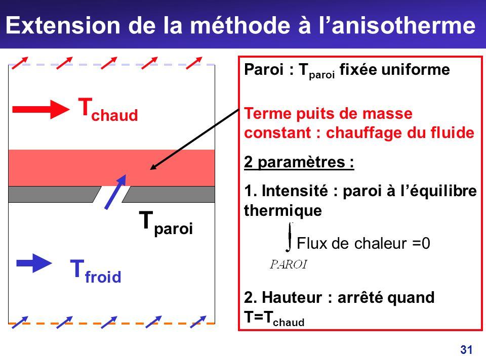 31 Extension de la méthode à lanisotherme T froid T chaud T paroi Paroi : T paroi fixée uniforme Terme puits de masse constant : chauffage du fluide 2